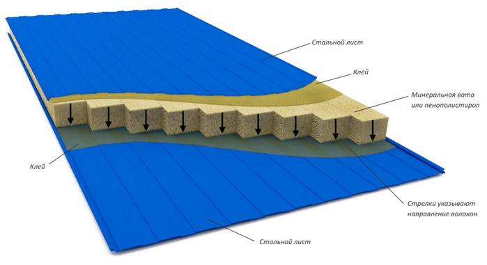Теплоклей юнис теплоизоляции 25кг для клей